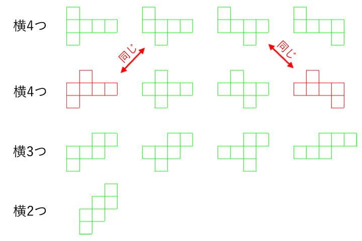 立方体 展開図