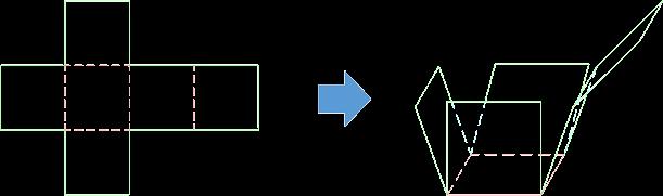 展開図から立方体を組み立てる