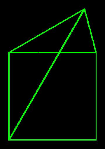 台形の面積比