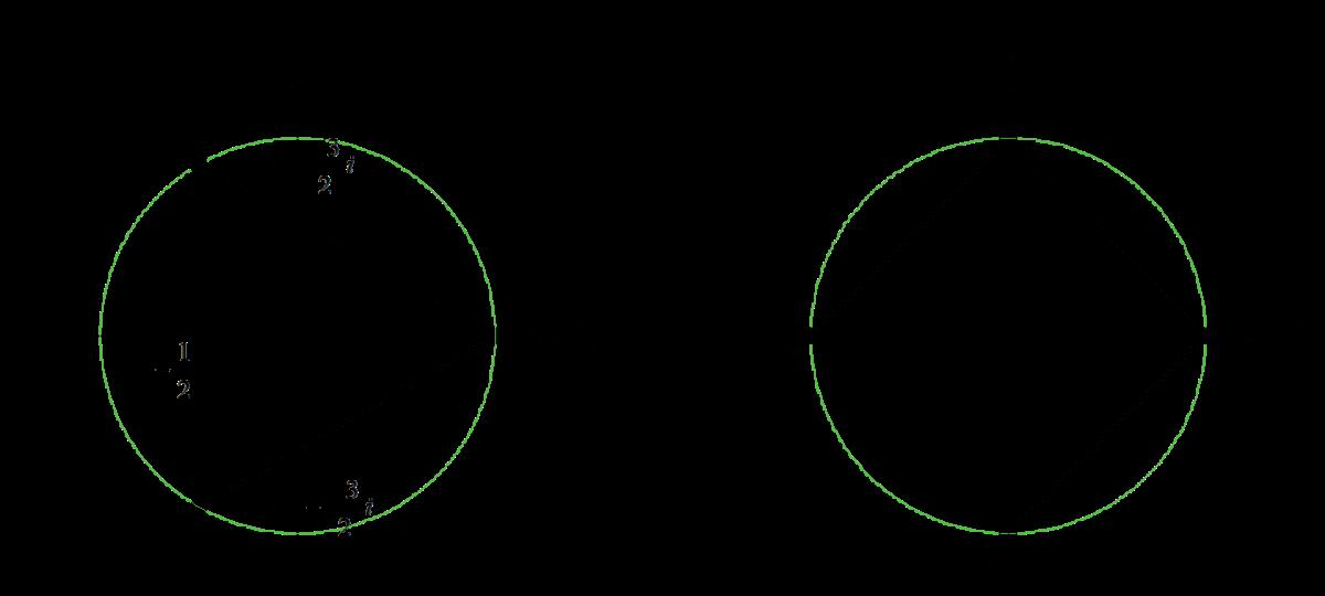 正三角形と正方形がある方程式の答えを表す