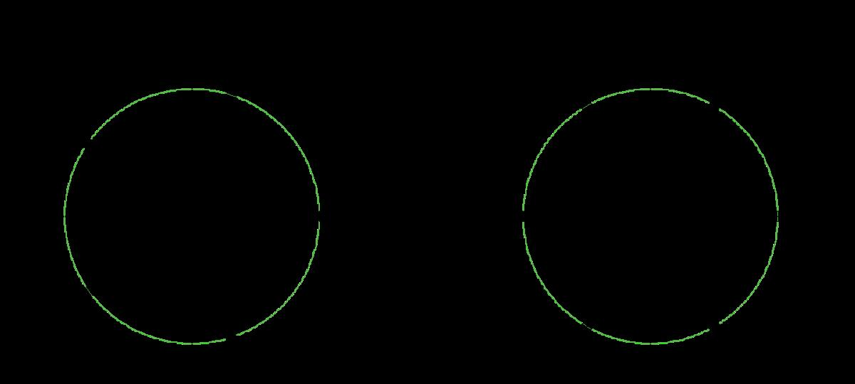 正五角形と正六角形がある方程式の答えを表す