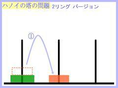 ハノイの塔:2リング最短第1操作