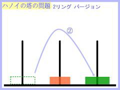 ハノイの塔:2リング最短第2操作