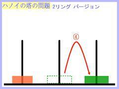 ハノイの塔:2リング第4操作