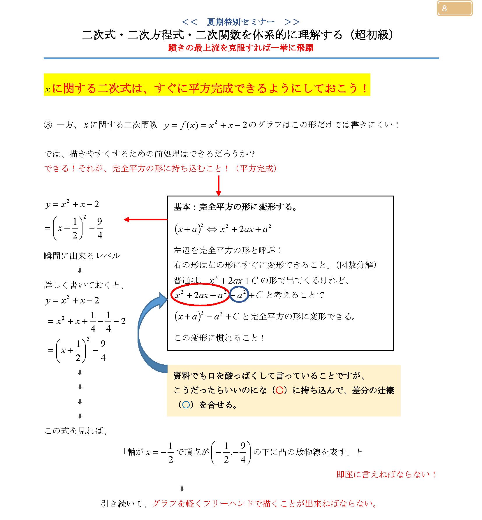 xに関する二次式は、すぐに平方完成できるようにしておこう!