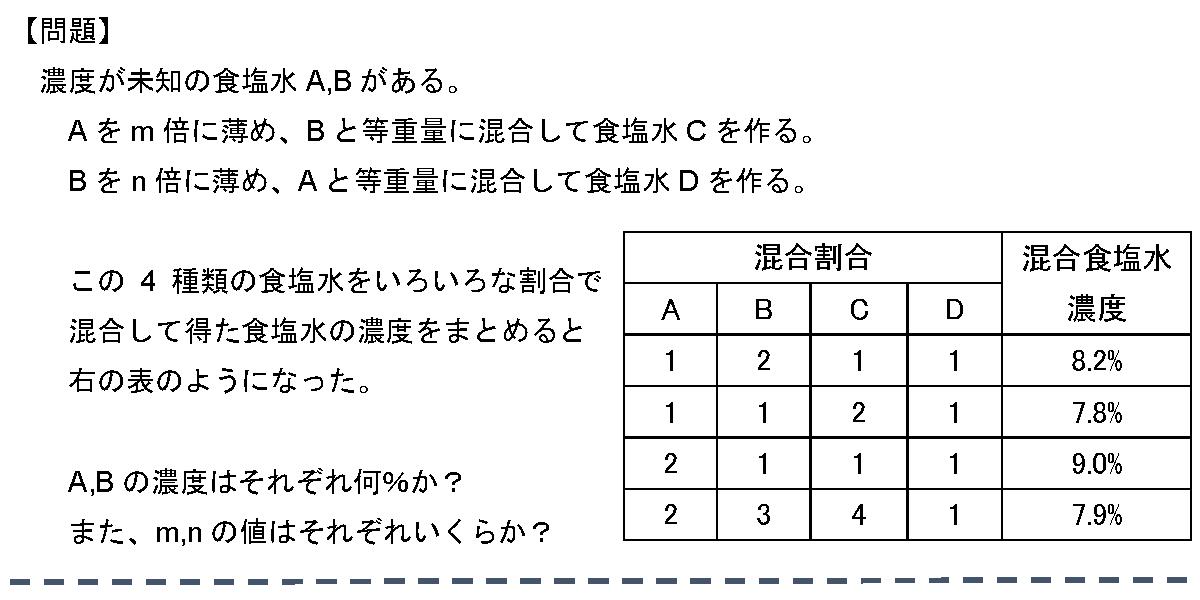 実力テスト12月度前半第6問