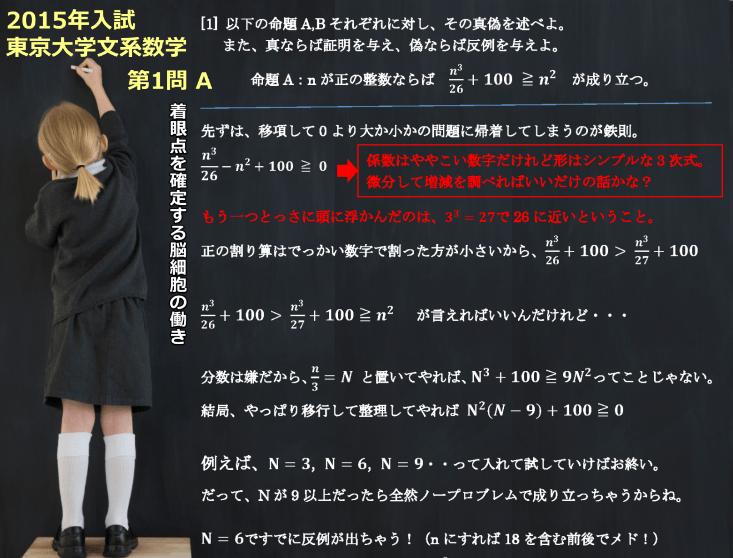 2015年 東京大学文系数学(前期)第1問A