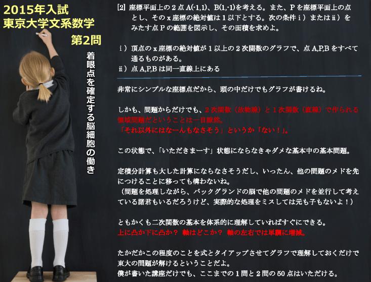 2015年 東京大学文系数学(前期)第2問