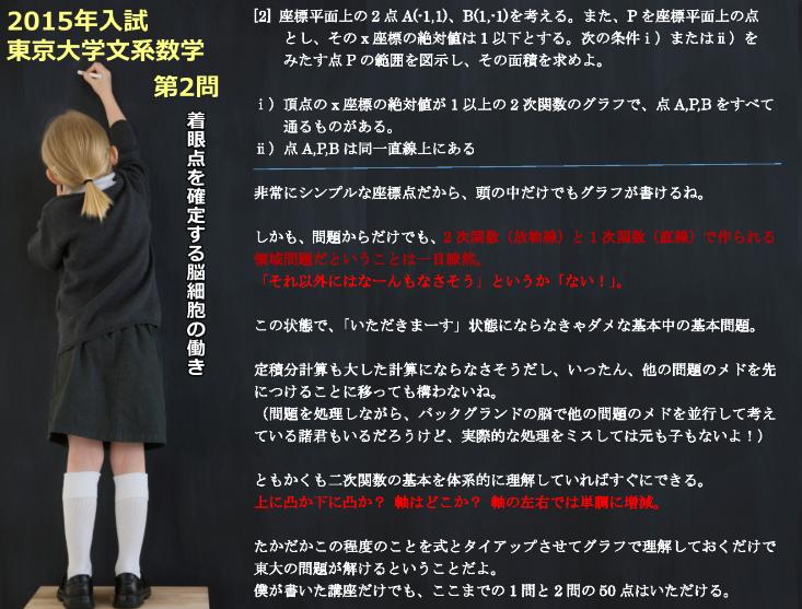 2015年 東京大学文系数学(前期)第2問 着眼点・方針を確定する脳