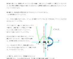 二次式で絶対値を学び直す!助け合うグラフ脳と式脳を作れ!(超初級4)