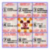 大谷翔平選手と81(9×9)マス曼荼羅チャートと勉強法