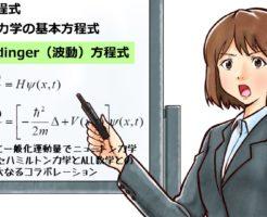 方程式のある風景(3)~量子力学の基本方程式シュレジンガー方程式