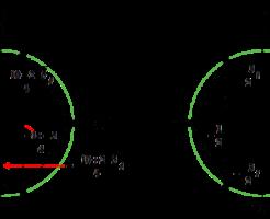 正多角形と方程式 \(x^n-1=0\) の不思議な関係