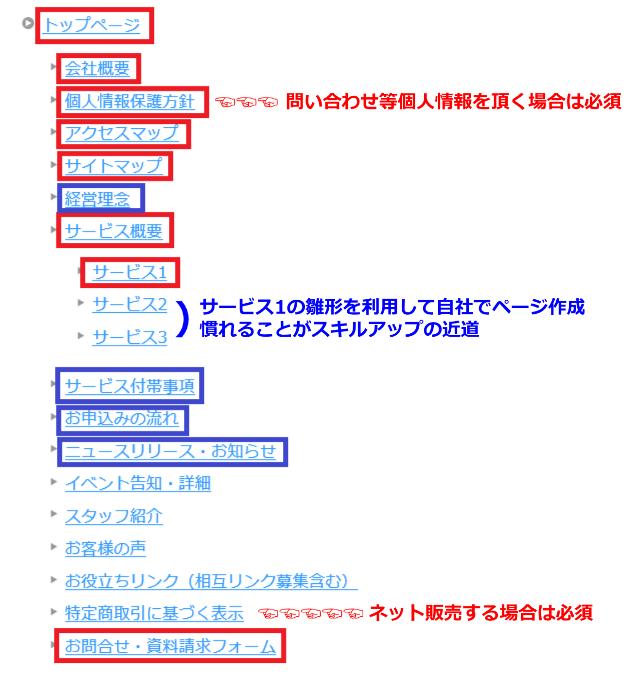 12ページpack サイトマップ例
